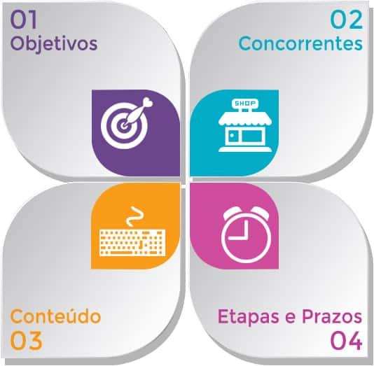 Consultoria de SEO no Rio de Janeiro